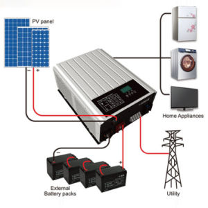 on/off Hybrid Solar Inverter pictures & photos