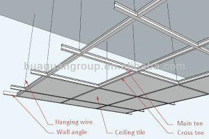 Exposed Double Line T-Grid in China with Mineral Fiber Ceiling Tile pictures & photos
