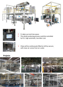 Integrated and Full Automation Powder Coating Processing Equipment 500kg/H pictures & photos