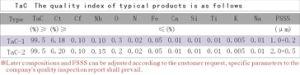 Tantalum Carbide Powder, Cermet Materials (TaC-1, TaC-2)