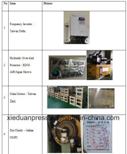 Semi Closed Highly Accurate Power Press Machine 110ton pictures & photos