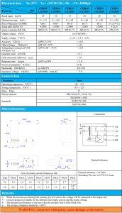 Current Transducer Hall Effect Current Sensor for Current Measurement DC12~15V pictures & photos