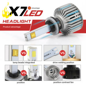 880 3600lumens 40W 6000k LED Headlights for Cars pictures & photos