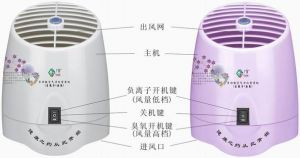 Aroma Air Purifier (2100) pictures & photos