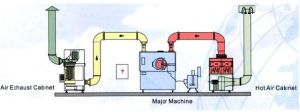 Fully Automatic Pharmaceutical Tablet Film Coating Machine pictures & photos