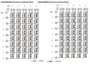 4.6 Inch 5X8 Dual Color LED DOT Matrix pictures & photos