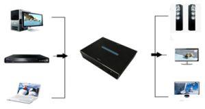 HDMI to VGA+3.5mm Audio+Spdif Converter pictures & photos