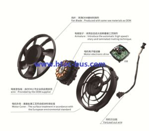 """Bus Air Conditioner 12"""" Axial Fan Motor European Market and Australia pictures & photos"""
