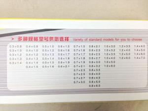 Die Cutter Use Creasing Matrix pictures & photos