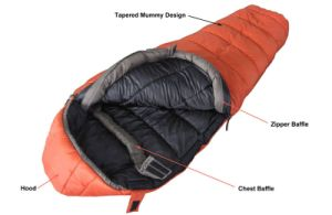 Wholesale Thicken Mummy Design Sleeping Bag for Camping pictures & photos