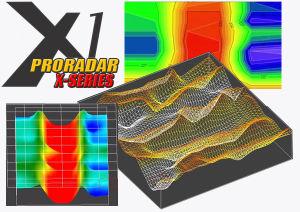 3D Undergroud Detector/Gold Detector/Metal Detector/Metal Detector/Metal Detectors pictures & photos