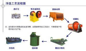 Quartzs Production Line