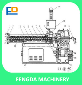 Single Screw Dry Extruder (EXT100G) --Feed Machine- pictures & photos