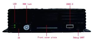 8CH Car Black Box Ahd Mobile DVR, Supports SD Cards and Hard Disk pictures & photos