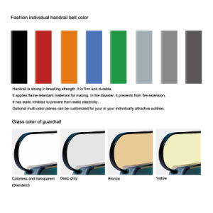 Passenger Conveyor Public Automatic Escalator Parallel with Stainless Steel Step pictures & photos