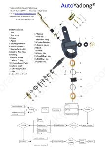 Kn44041/283411 Manual Slack Adjuster/Commercial Vehicle Spare Parts pictures & photos