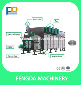 Agriculture Farm Rotary Feed Dryer for Animal Feed Drying Machine pictures & photos