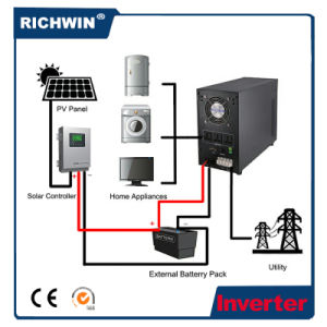 0.6kVA~10kVA Power Inverter Low Frequency Pure Sine Wave off Grid pictures & photos