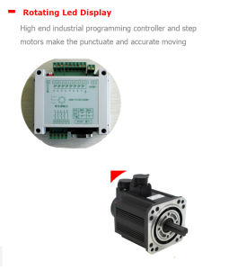P8 Outdoor Rotating LED Display 3 Layer Rotating Display pictures & photos