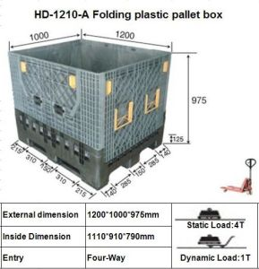 L1200*W1000*H975mm, Collapsible Pallet Container From China pictures & photos