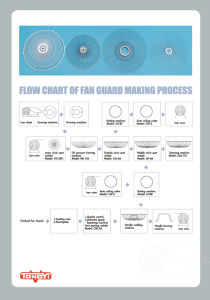 Flow Chart of Fan Guard Making Process pictures & photos