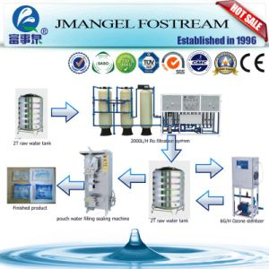 Full Automatic Factory Price Sachet Liquid Packing Machine pictures & photos