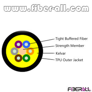 Tactical Optical Fiber Cable for Field Installation TPU 6 Cores pictures & photos