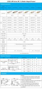 Inductive Proximity Sensor Switch Contactless Detection M18 PNP Nc pictures & photos