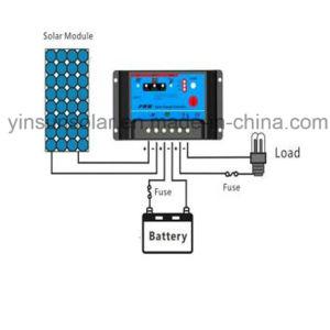 48V 10A Solar Controller for Solar Panel pictures & photos