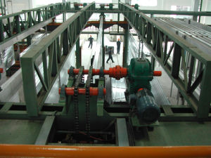 Overhead Coating Line pictures & photos