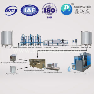 Semi Automatic 18.9L Washing Filling Capping Machine Line pictures & photos