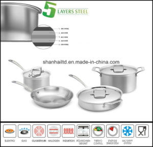 5ply Waterless Greaseless Cookware Set pictures & photos