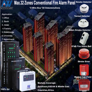 2015 Africa 4-Zone Conventional Fire Detection Alarm Panel pictures & photos