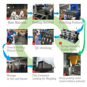 110ton Aluminium Foil Container Making Machines pictures & photos