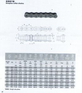 High Quality Carbon Steel Roller Chain (06B, 08B) pictures & photos