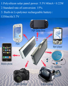 Solar Charger Case with High Capacity pictures & photos