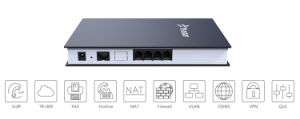 Asterisk T38 SIP and PSTN Trunk Supported 4 FXO Ports VoIP Analog FXO Gateway pictures & photos