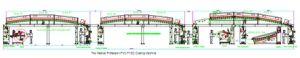 PVDC Coating Machine (ZYTB-1300)