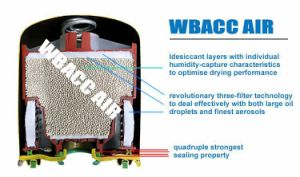 Wbaco Air Dryer Cartridge 4324100202 for Caterpillar 2032389; Iveco 2992261; Ford 4c452A131AA; General Motors 89040662; Hengst T250W; Mann & Hummel Tb1374X pictures & photos