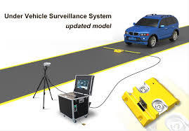 Uvss Portable Waterproof Under Vehicle Surveillance System pictures & photos