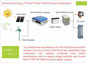 Hybrid Controller Solar Panel Wind Generator Vwat 3kw Vertical Wind Turbine pictures & photos