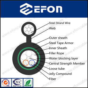 Telecommunication Cable Good Quality Outdoor Single Mode Self-Supporting Aerial Fiber Optic Cable pictures & photos