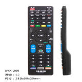 Set Top Box TV Remote Control pictures & photos