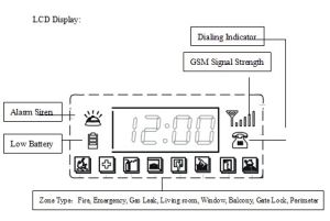 LCD Burglar Alarm with Cid Protocol Supported (ES-2010GSMB) pictures & photos