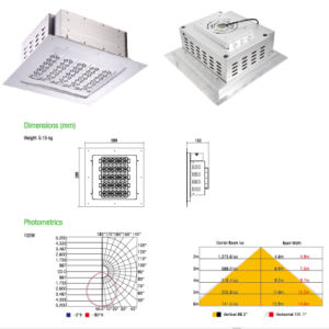 LED Explosion-Proof Light Canopy Light Under Canopy Applications pictures & photos
