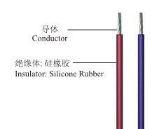 UL AWM 3577 Silicone Rubber Insulated Wire pictures & photos