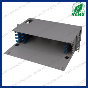 24/48/72/96 Cores Fiber Optic Wall Mounted ODF pictures & photos