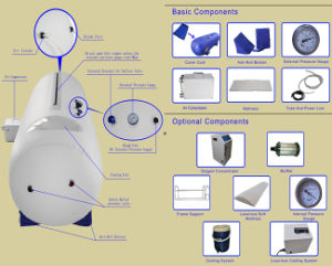 Household Portable Hyperbaric Chamber, Emergency Hyperbaric Oxygen Chamber pictures & photos