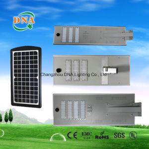 Integrate Motion Sensor LED Solar Panel Street Light