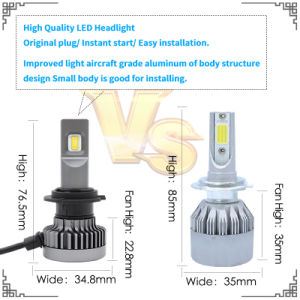 Auto Lamp 60W and LED Car Welcome Door Light Made in The Factory Which Has Auto LED Headlight with 9600lm LED Light pictures & photos